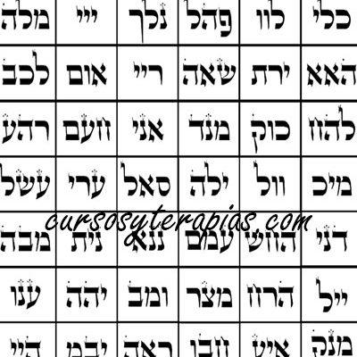 Los 72 Nombres de Dios curso online